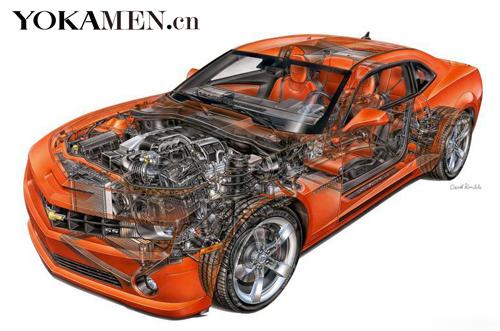 汽车 优车库 正文    雪佛兰ss的外观设计大量采用了现款科迈罗的设计